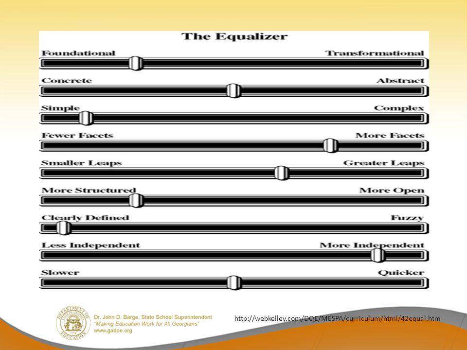 http://webkelley.com/DOE/MESPA/curriculum/html/42equal.htm