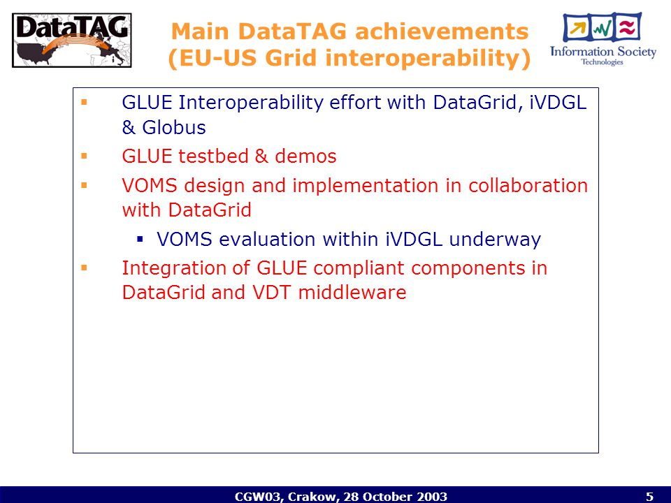 CGW03, Crakow, 28 October 20035 Main DataTAG achievements (EU-US Grid interoperability)  GLUE Interoperability effort with DataGrid, iVDGL & Globus  GLUE testbed & demos  VOMS design and implementation in collaboration with DataGrid  VOMS evaluation within iVDGL underway  Integration of GLUE compliant components in DataGrid and VDT middleware