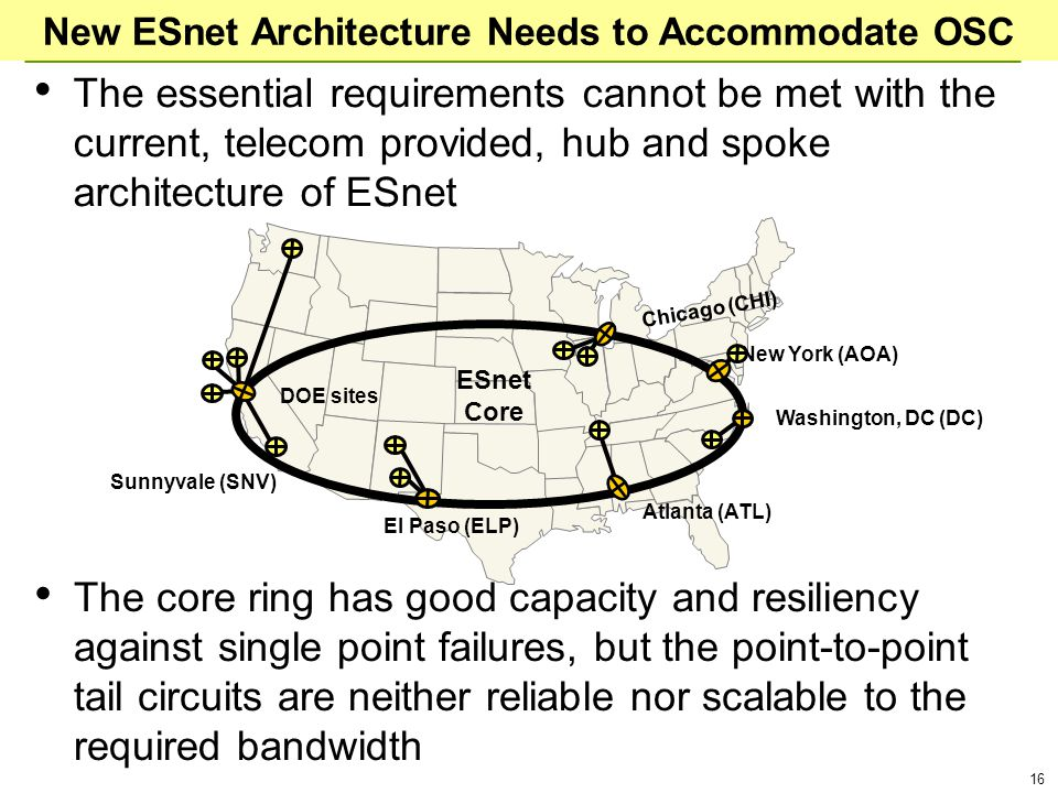 16 New ESnet Architecture Needs to Accommodate OSC The essential requirements cannot be met with the current, telecom provided, hub and spoke architec