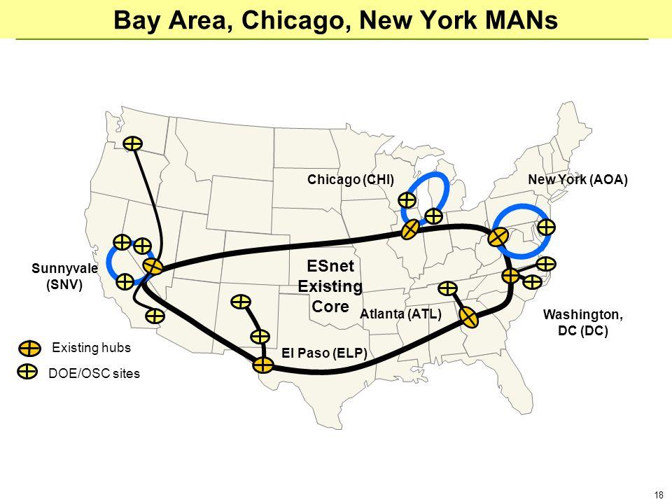 18 ESnet Existing Core New York (AOA)Chicago (CHI) Sunnyvale (SNV) Atlanta (ATL) Washington, DC (DC) El Paso (ELP) DOE/OSC sites Existing hubs Bay Are