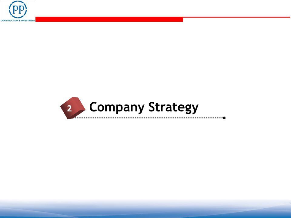 2 Company Strategy