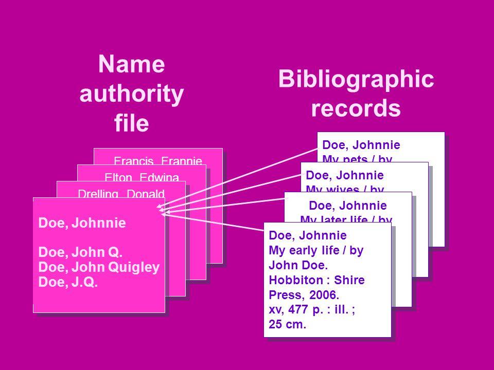 Name authority file Bibliographic records Francis, Frannie Elton, Edwina Drelling, Donald Doe, Johnnie Doe, John Q.