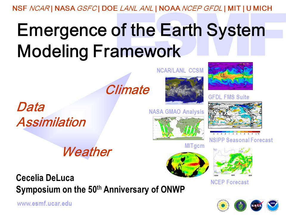 NSF NCAR | NASA GSFC | DOE LANL ANL | NOAA NCEP GFDL | MIT | U MICH www.esmf.ucar.edu Emergence of the Earth System Modeling Framework NSIPP Seasonal Forecast NCAR/LANL CCSM NCEP Forecast GFDL FMS Suite MITgcm NASA GMAO Analysis Climate Data Assimilation Weather Cecelia DeLuca Symposium on the 50 th Anniversary of ONWP