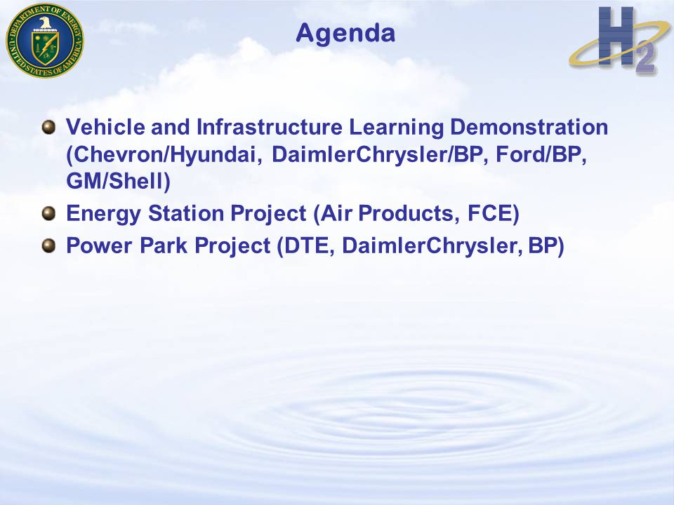 Agenda Vehicle and Infrastructure Learning Demonstration (Chevron/Hyundai, DaimlerChrysler/BP, Ford/BP, GM/Shell) Energy Station Project (Air Products, FCE) Power Park Project (DTE, DaimlerChrysler, BP)
