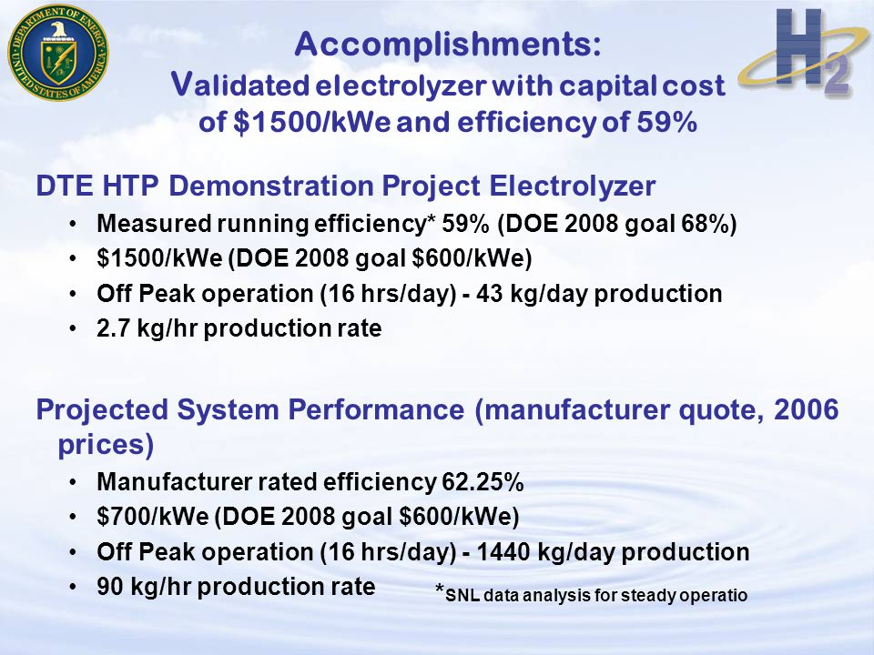 Accomplishments: V alidated electrolyzer with capital cost of $1500/kWe and efficiency of 59% DTE HTP Demonstration Project Electrolyzer Measured running efficiency* 59% (DOE 2008 goal 68%) $1500/kWe (DOE 2008 goal $600/kWe) Off Peak operation (16 hrs/day) - 43 kg/day production 2.7 kg/hr production rate Projected System Performance (manufacturer quote, 2006 prices) Manufacturer rated efficiency 62.25% $700/kWe (DOE 2008 goal $600/kWe) Off Peak operation (16 hrs/day) - 1440 kg/day production 90 kg/hr production rate * SNL data analysis for steady operatio