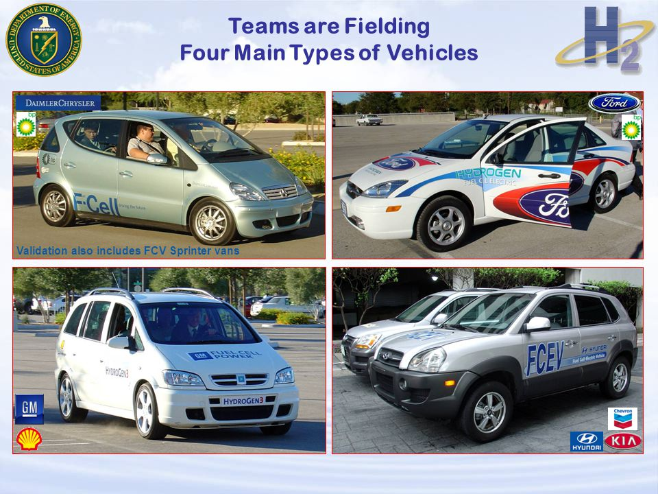 Teams are Fielding Four Main Types of Vehicles Validation also includes FCV Sprinter vans