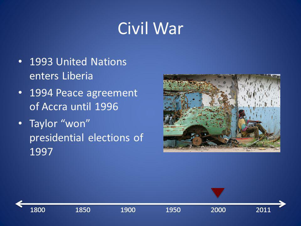 Liberian United For Reconciliation and Democracy (LURD) 1990s weapons & diamond trade with Sierra Leone 1999 LURD in the North April 2000 fighting starts 2002 LURD supported by Guinea and Sierra Leone 180018501900195020002011