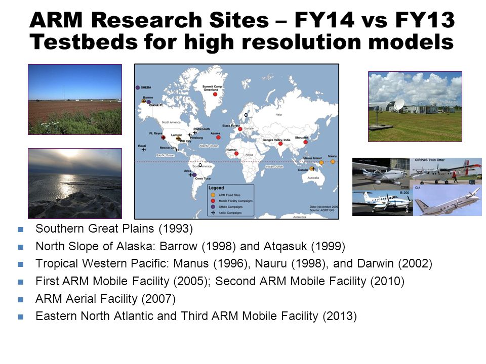 ARM Research Sites – FY14 vs FY13 Testbeds for high resolution models Southern Great Plains (1993) North Slope of Alaska: Barrow (1998) and Atqasuk (1
