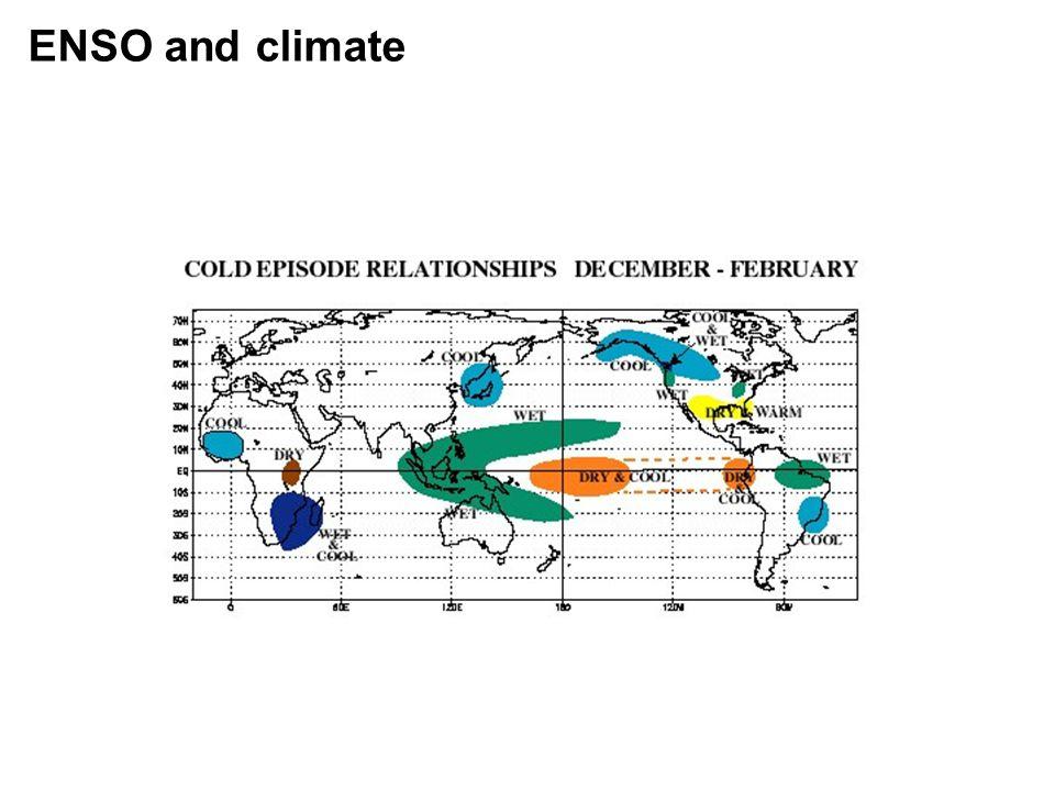 Big Science Questions Extreme phenomena –Storms: ice, snow, hurricanes, etc.