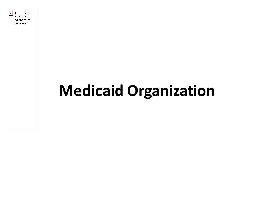 Medicaid Organization