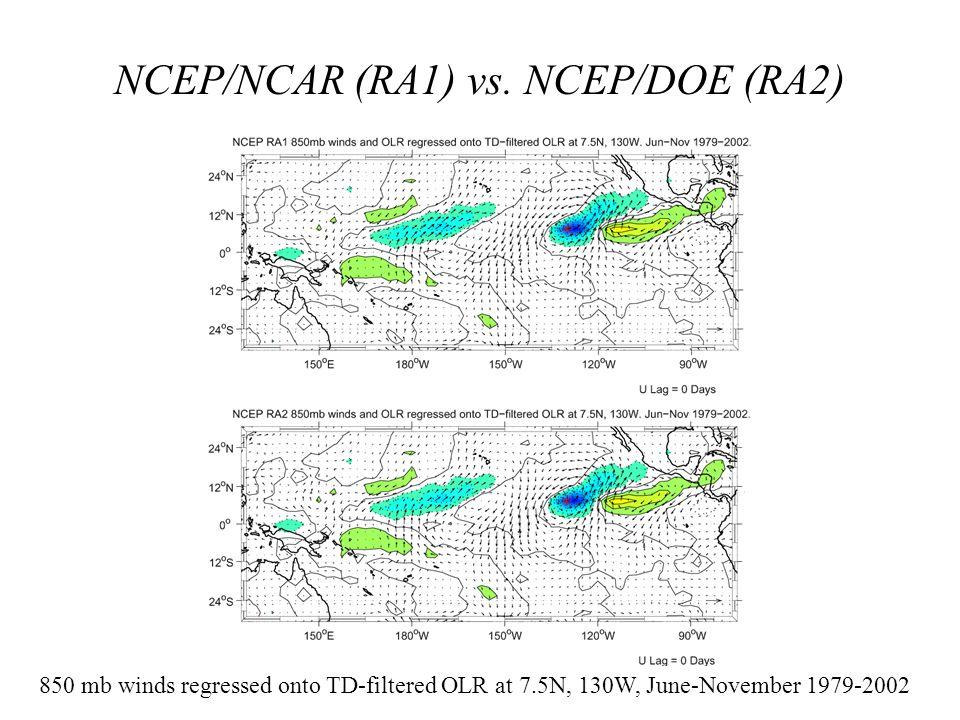 NCEP/NCAR (RA1) vs. NCEP/DOE (RA2) 850 mb winds regressed onto TD-filtered OLR at 7.5N, 130W, June-November 1979-2002