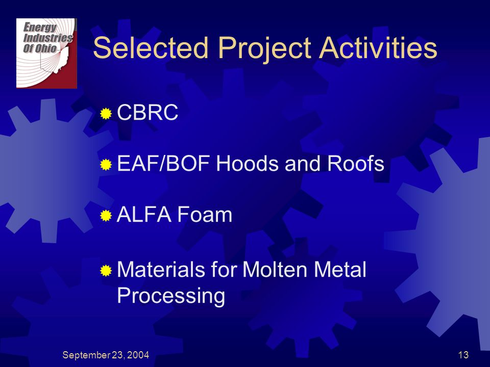 September 23, 200413 Selected Project Activities  CBRC  EAF/BOF Hoods and Roofs  ALFA Foam  Materials for Molten Metal Processing