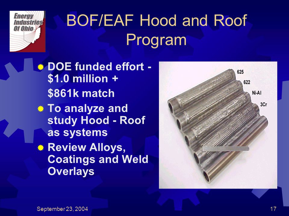 September 23, 200417 BOF/EAF Hood and Roof Program  DOE funded effort - $1.0 million + $861k match  To analyze and study Hood - Roof as systems  Review Alloys, Coatings and Weld Overlays