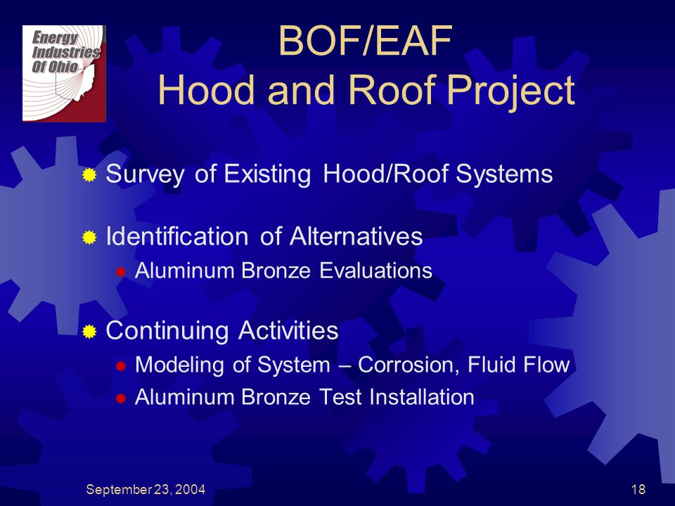 September 23, 200418  Survey of Existing Hood/Roof Systems  Identification of Alternatives  Aluminum Bronze Evaluations  Continuing Activities  Modeling of System – Corrosion, Fluid Flow  Aluminum Bronze Test Installation BOF/EAF Hood and Roof Project