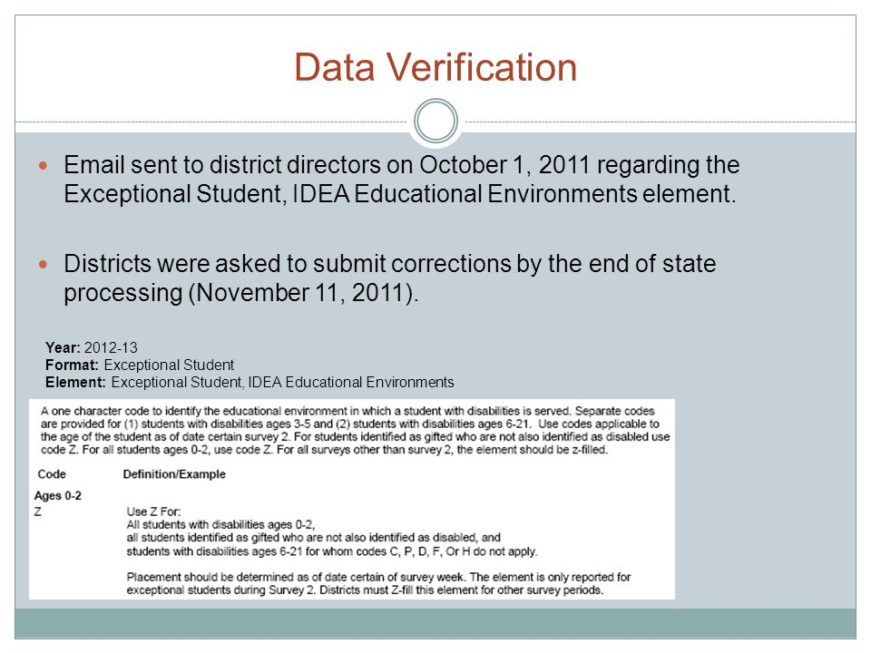 Email sent to district directors on October 1, 2011 regarding the Exceptional Student, IDEA Educational Environments element.