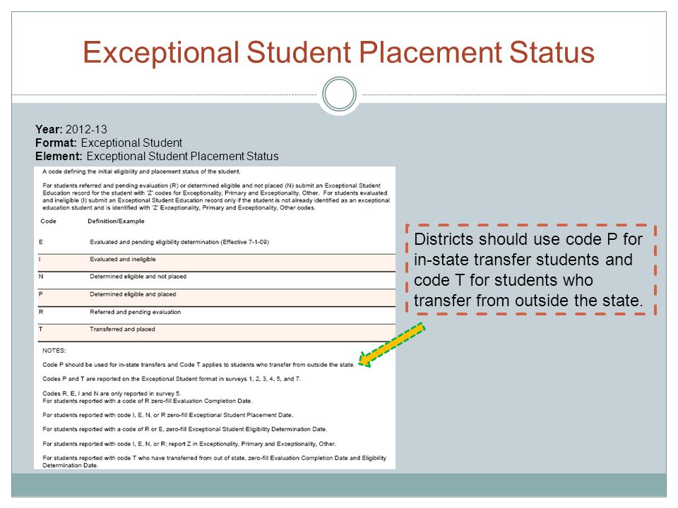 Exceptional Student Placement Status Year: 2012-13 Format: Exceptional Student Element: Exceptional Student Placement Status Districts should use code