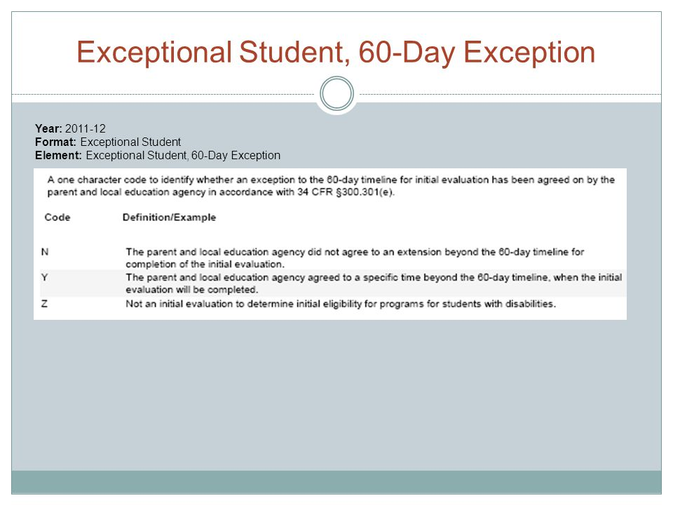 Exceptional Student, 60-Day Exception Year: 2011-12 Format: Exceptional Student Element: Exceptional Student, 60-Day Exception