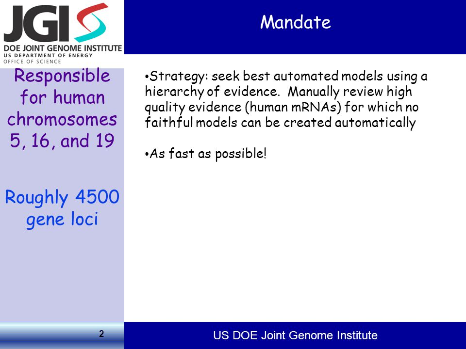 US DOE Joint Genome Institute 2 Mandate Strategy: seek best automated models using a hierarchy of evidence.