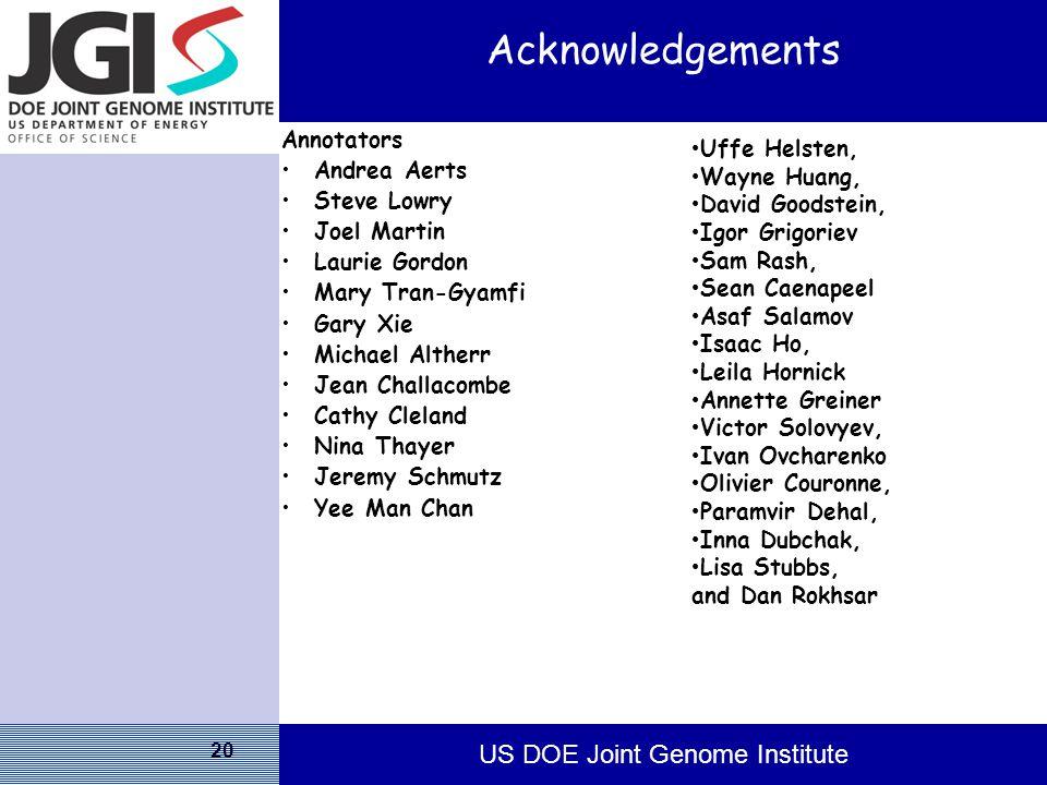 US DOE Joint Genome Institute 20 Acknowledgements Annotators Andrea Aerts Steve Lowry Joel Martin Laurie Gordon Mary Tran-Gyamfi Gary Xie Michael Alth