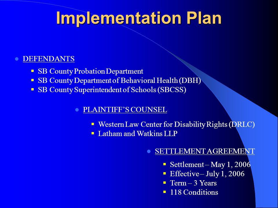 John Doe II - CLICK TO START - Settlement Agreement