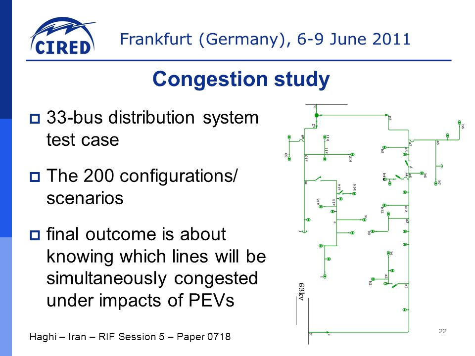 Frankfurt (Germany), 6-9 June 2011  33-bus distribution system test case  The 200 configurations/ scenarios  final outcome is about knowing which lines will be simultaneously congested under impacts of PEVs Congestion study Haghi – Iran – RIF Session 5 – Paper 0718 22