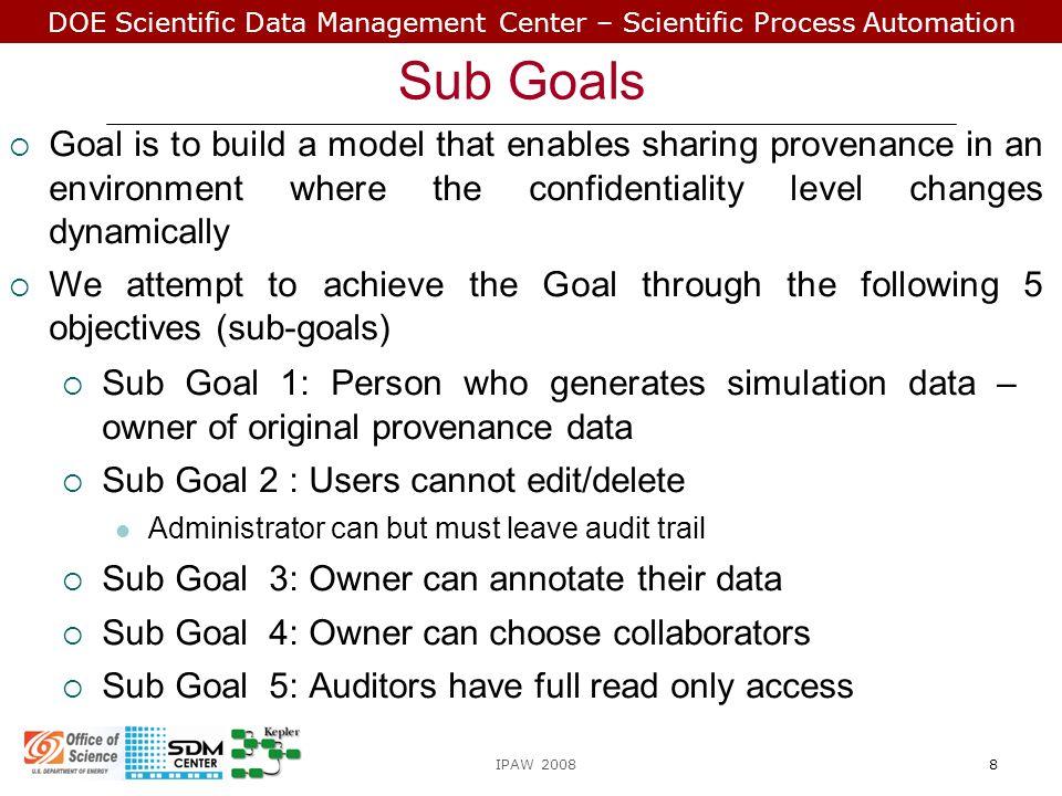 DOE Scientific Data Management Center – Scientific Process Automation Questions? IPAW 200819