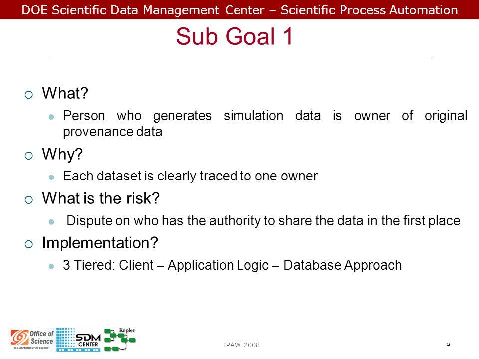 DOE Scientific Data Management Center – Scientific Process Automation  What.