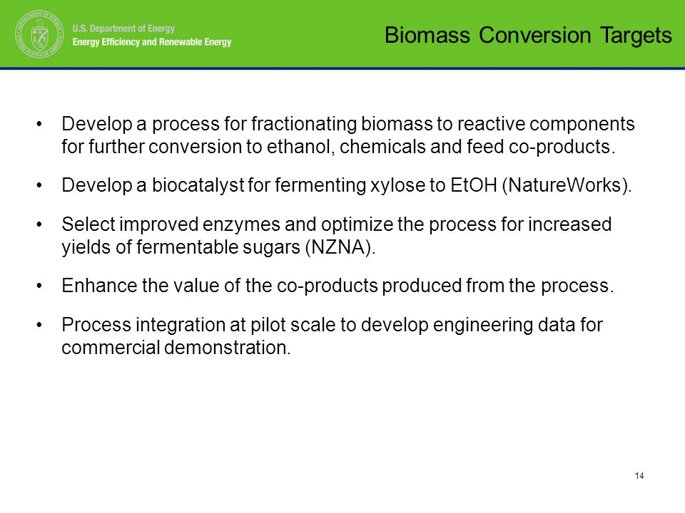 14 Develop a process for fractionating biomass to reactive components for further conversion to ethanol, chemicals and feed co-products.