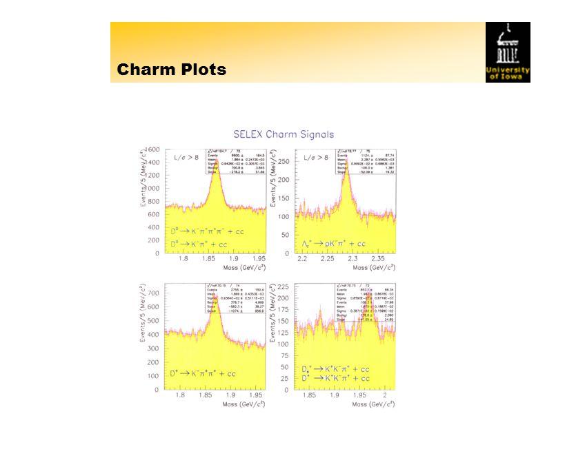 Charm Plots