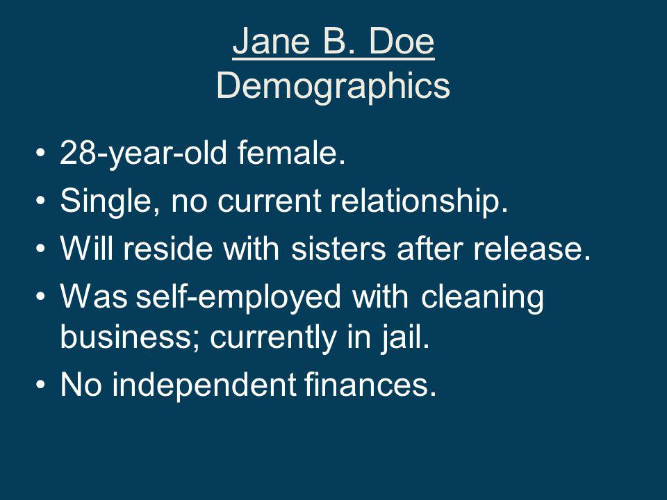 Jane B. Doe Demographics 28-year-old female. Single, no current relationship.