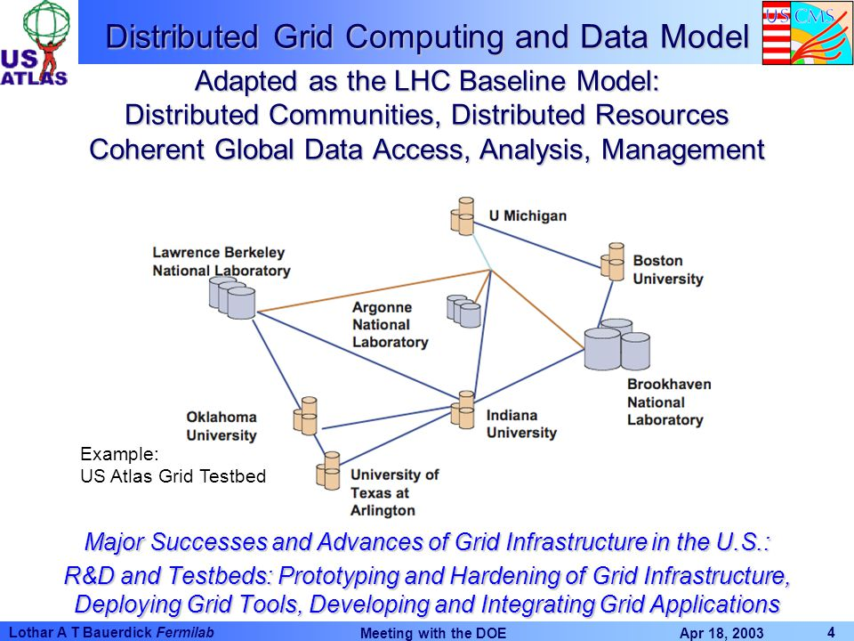 Apr 18, 2003 Meeting with the DOE 4 Lothar A T Bauerdick Fermilab Distributed Grid Computing and Data Model Adapted as the LHC Baseline Model: Distrib