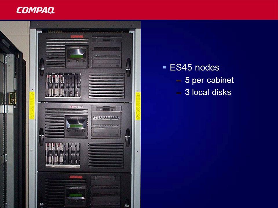  ES45 nodes –5 per cabinet –3 local disks