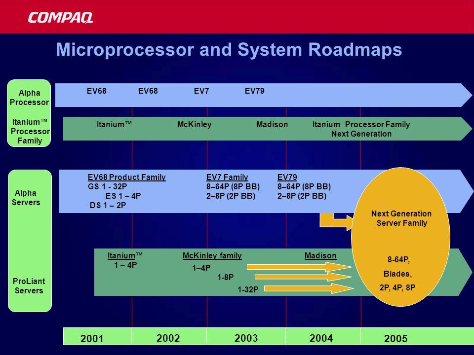 EV68 Itanium™ Processor Family McKinley MadisonItanium Processor Family Next Generation Alpha Processor ProLiant Servers Itanium™ 1-32P McKinley family Alpha Servers EV7EV79 2005 200420032002 2001 EV7 Family 8–64P (8P BB) 2–8P (2P BB) EV68 Product Family GS 1 - 32P ES 1 – 4P DS 1 – 2P EV79 8–64P (8P BB) 2–8P (2P BB) Madison EV68 Microprocessor and System Roadmaps 1-8P Next Generation Server Family 8-64P, Blades, 2P, 4P, 8P Itanium™ 1 – 4P