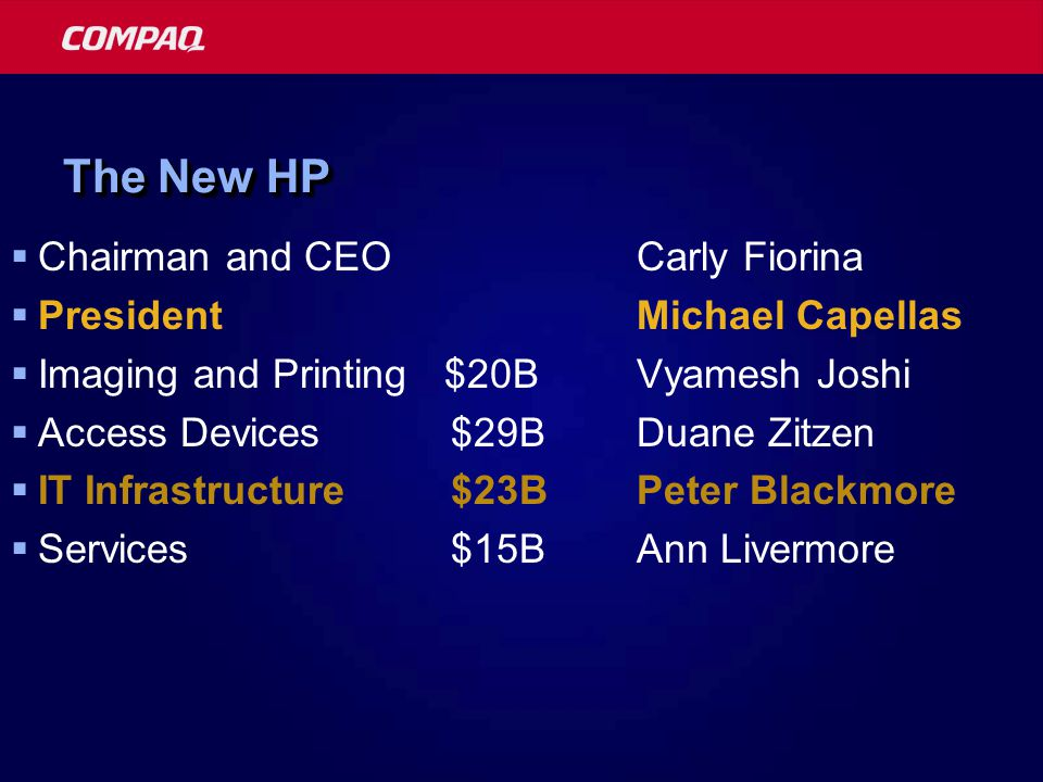 The New HP  Chairman and CEOCarly Fiorina  PresidentMichael Capellas  Imaging and Printing $20B Vyamesh Joshi  Access Devices $29B Duane Zitzen  IT Infrastructure $23B Peter Blackmore  Services $15B Ann Livermore