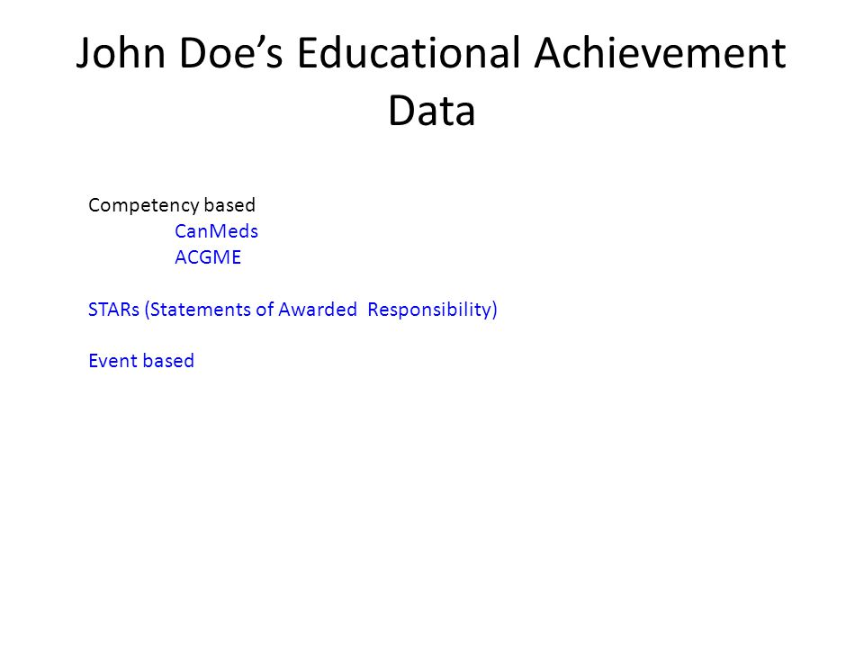 John Doe's Educational Achievement Data Competency based CanMeds ACGME STARs (Statements of Awarded Responsibility) Event based