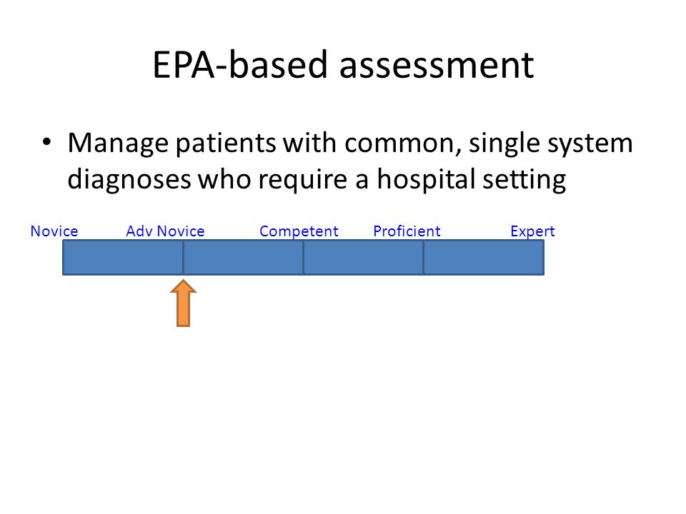 EPA-based assessment Manage patients with common, single system diagnoses who require a hospital setting Novice Adv Novice CompetentProficientExpert