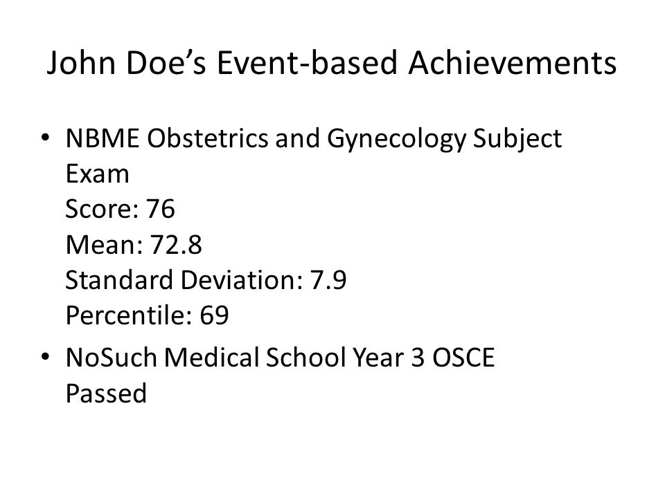 John Doe's Event-based Achievements NBME Obstetrics and Gynecology Subject Exam Score: 76 Mean: 72.8 Standard Deviation: 7.9 Percentile: 69 NoSuch Medical School Year 3 OSCE Passed