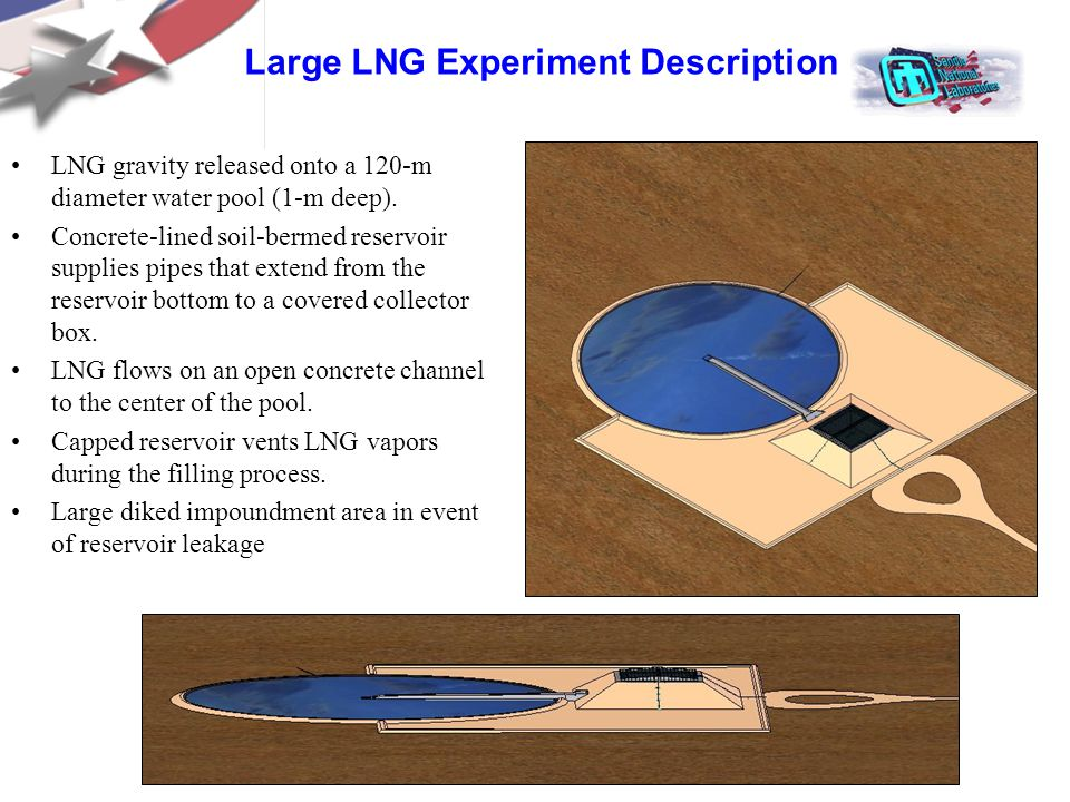 Large LNG Experiment Description LNG gravity released onto a 120-m diameter water pool (1-m deep).