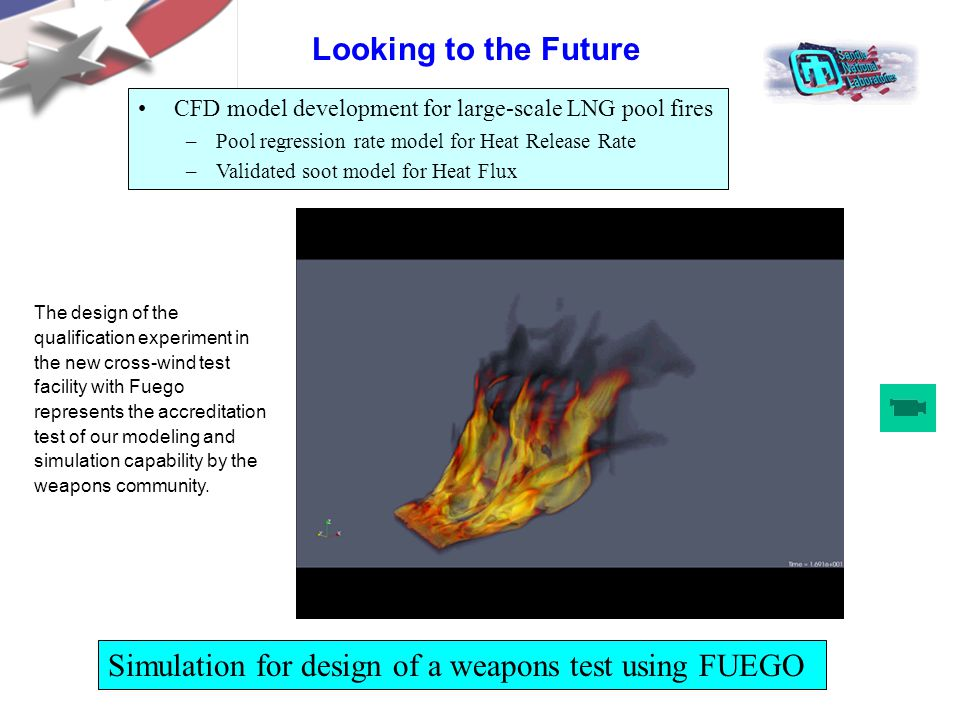 Looking to the Future CFD model development for large-scale LNG pool fires –Pool regression rate model for Heat Release Rate –Validated soot model for Heat Flux Simulation for design of a weapons test using FUEGO The design of the qualification experiment in the new cross-wind test facility with Fuego represents the accreditation test of our modeling and simulation capability by the weapons community.