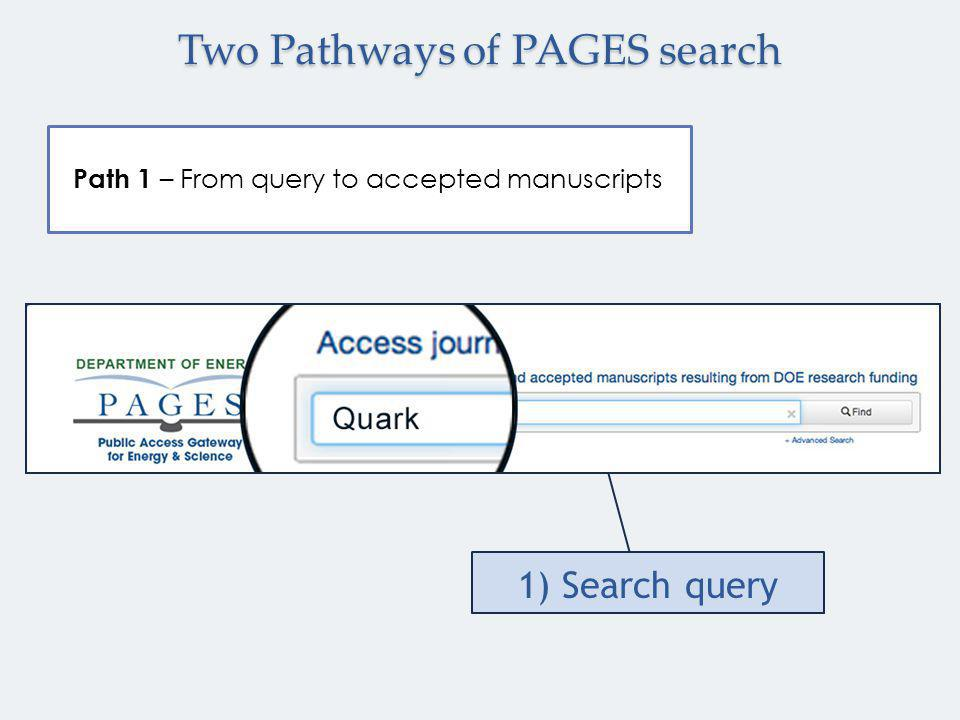Two Pathways of PAGES search Path 1 – From query to accepted manuscripts 1) Search query