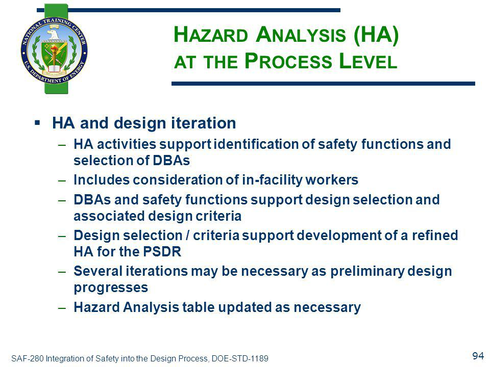 SAF-280 Integration of Safety into the Design Process, DOE-STD-1189 H AZARD A NALYSIS (HA) AT THE P ROCESS L EVEL  HA and design iteration –HA activities support identification of safety functions and selection of DBAs –Includes consideration of in-facility workers –DBAs and safety functions support design selection and associated design criteria –Design selection / criteria support development of a refined HA for the PSDR –Several iterations may be necessary as preliminary design progresses –Hazard Analysis table updated as necessary 94