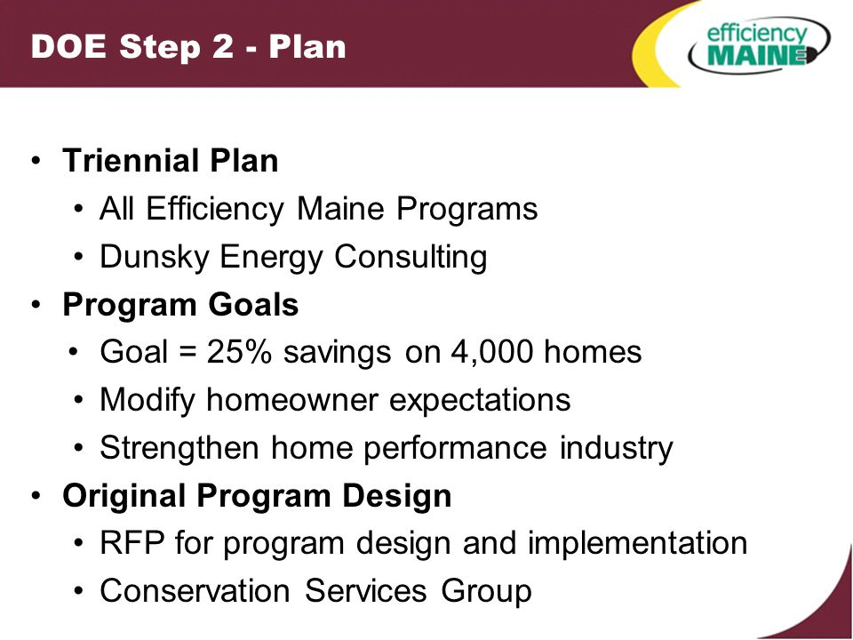 DOE Step 3 - Implement Initial 1.Trade Association pre-launch 2.1 month pilot – smoothed some kinks 3.Governor's kickoff with program grads 4.75 upgrades completed in 1 st 6 months 5.Summer promo / campaign