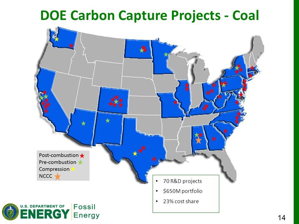 14 DOE Carbon Capture Projects - Coal 70 R&D projects $650M portfolio 23% cost share