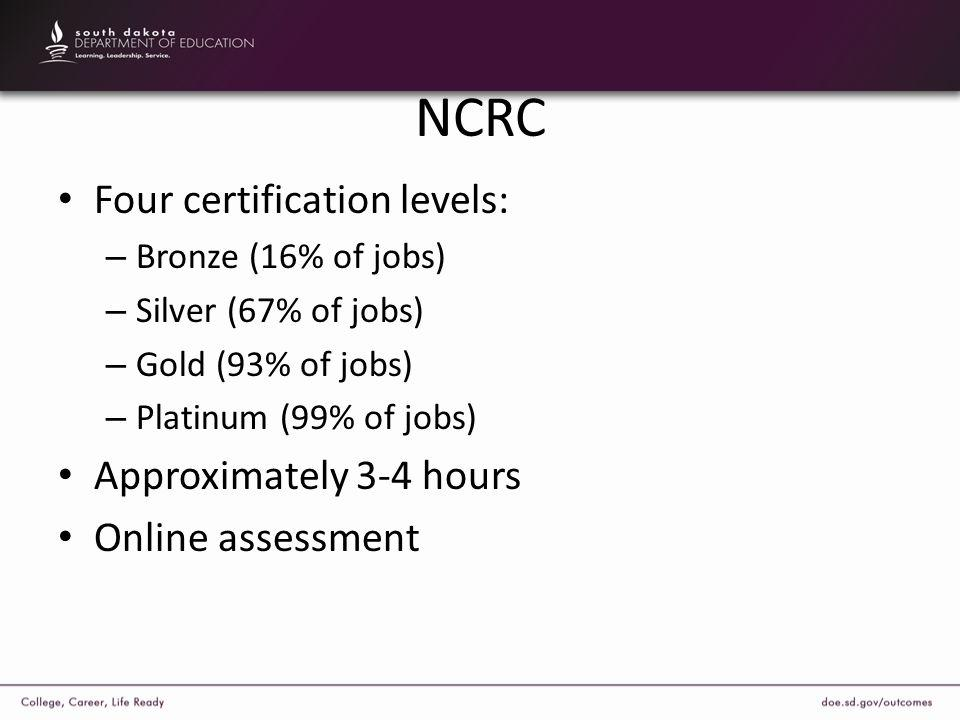 NCRC Four certification levels: – Bronze (16% of jobs) – Silver (67% of jobs) – Gold (93% of jobs) – Platinum (99% of jobs) Approximately 3-4 hours Online assessment