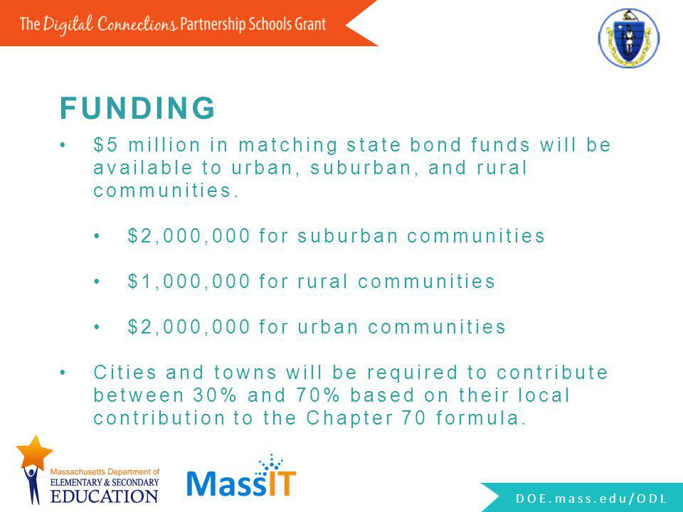 $5 million in matching state bond funds will be available to urban, suburban, and rural communities. $2,000,000 for suburban communities $1,000,000 fo