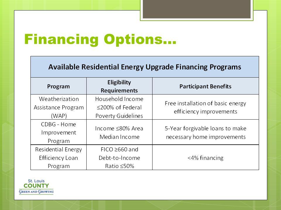 Financing Options…