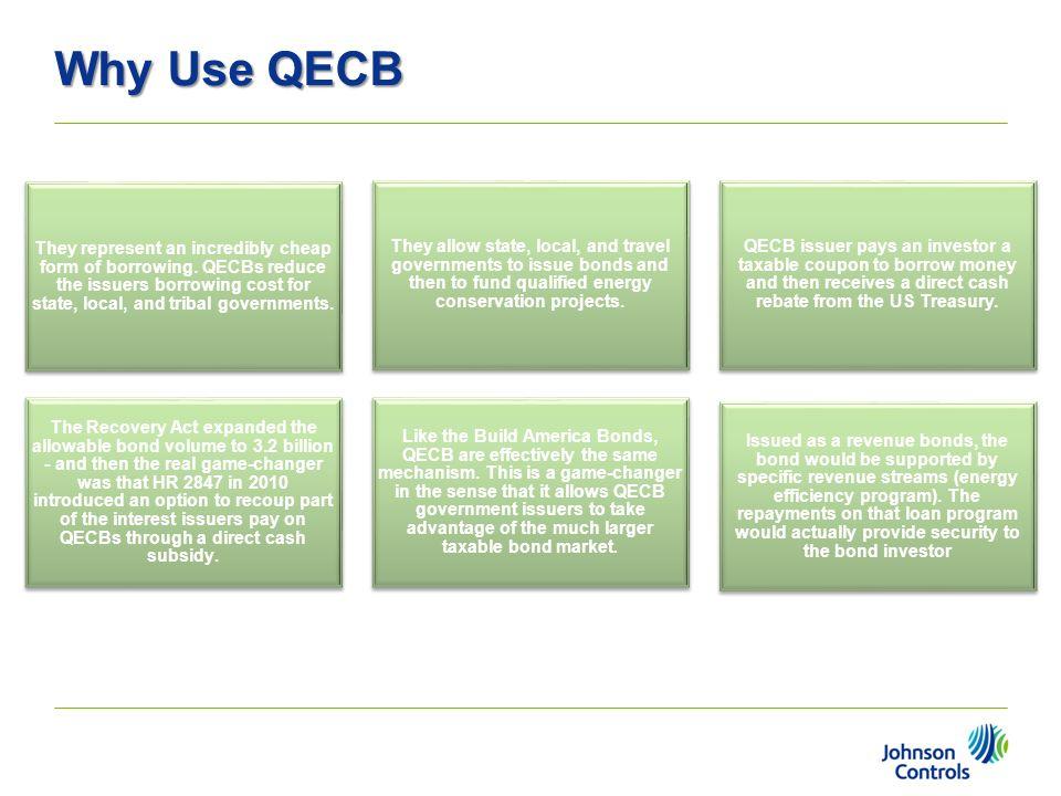Why Use QECB