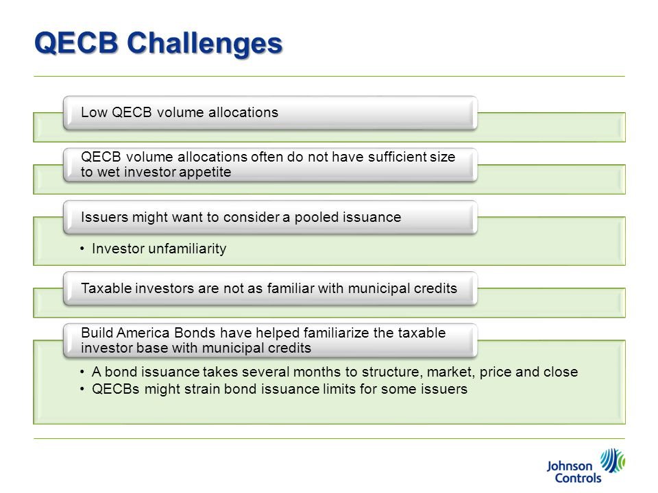 QECB Challenges Low QECB volume allocations QECB volume allocations often do not have sufficient size to wet investor appetite Investor unfamiliarity Issuers might want to consider a pooled issuanceTaxable investors are not as familiar with municipal credits A bond issuance takes several months to structure, market, price and close QECBs might strain bond issuance limits for some issuers Build America Bonds have helped familiarize the taxable investor base with municipal credits