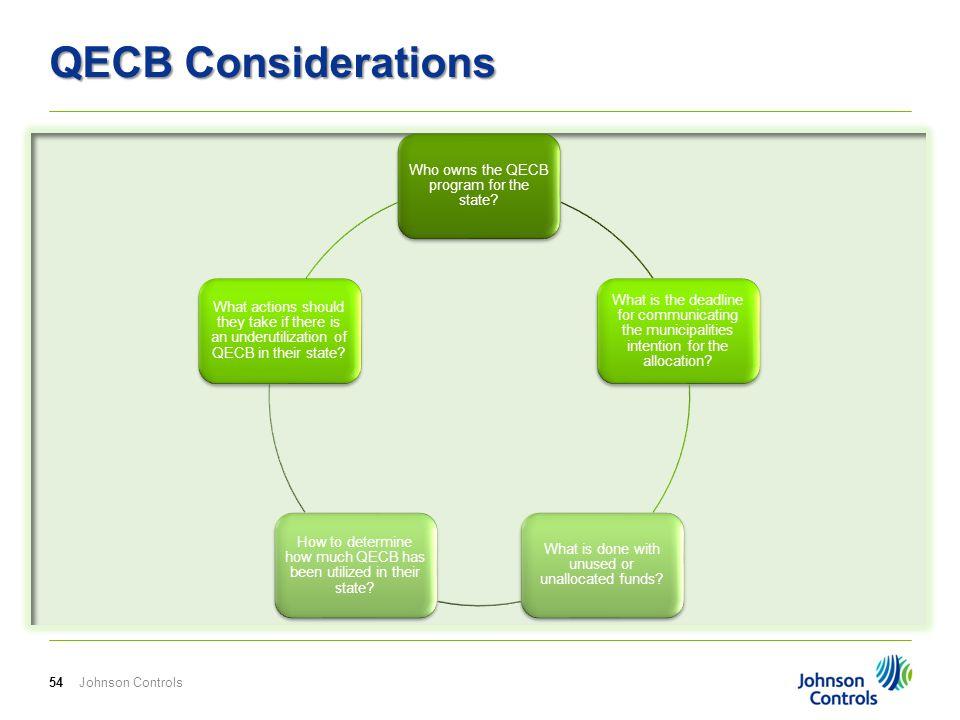 Johnson Controls54 QECB Considerations