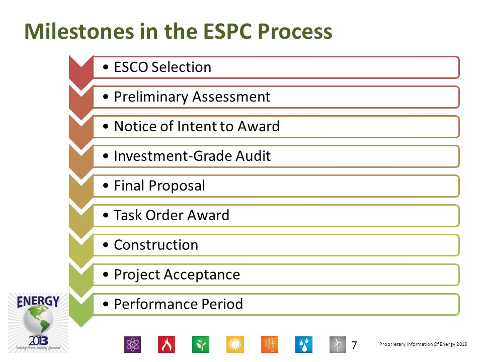 Proprietary Information Of Energy 2013 ESCO SelectionPreliminary AssessmentNotice of Intent to AwardInvestment-Grade AuditFinal ProposalTask Order AwardConstructionProject AcceptancePerformance Period Milestones in the ESPC Process 7